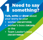 Graphic showing Step One as detailed below - 1) Need to say something? Talk, write or draw about your worry to your worker (Child Safety Officer), worker's boss (Team Leader) or the Team Leader's boss (Child Safety Manger)