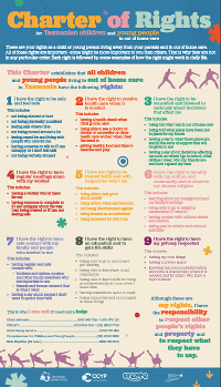 Image of the Charter of Rights poster. Printable version available